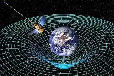 Espacio-Tiempo alrededor de la Tierra