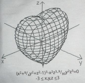 I (x²+9/4y²+z²-1)³-x²z³-9/80y²z³=0 Math