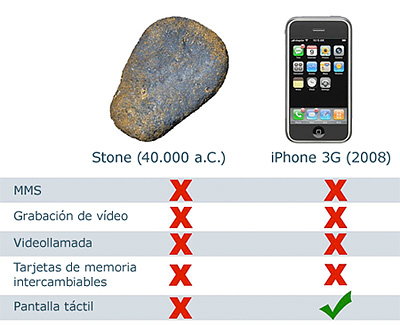 Haciendo una comparacion: iPhone vs Piedra